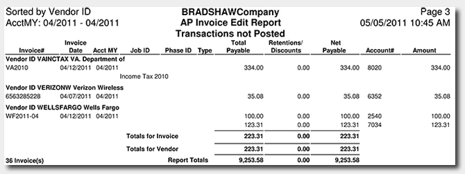 AP Invoice Report Transactions